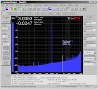 True Audio: Audio Spectrum Analyzer and Loudspeaker Design